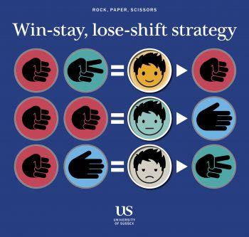 Pure vs. Mixed Strategies