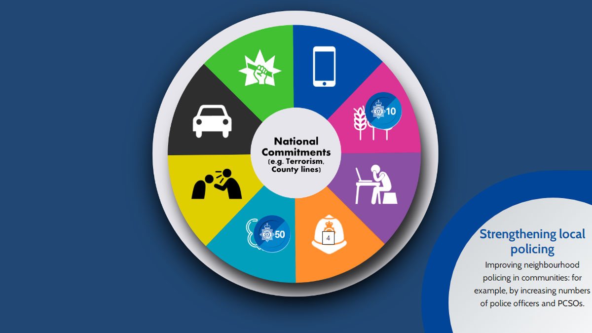 Take the policing challenge to have your say