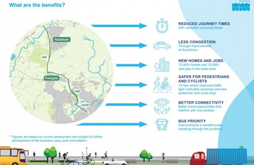 Proposals for road improvement to the A22